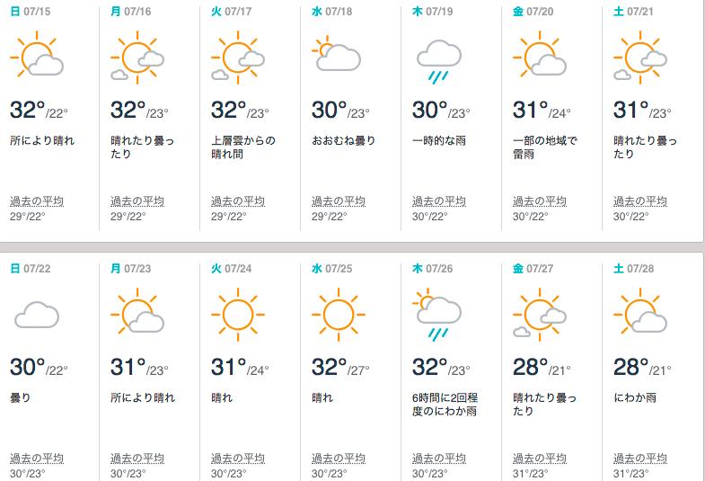 kanazawa-weather-07-12