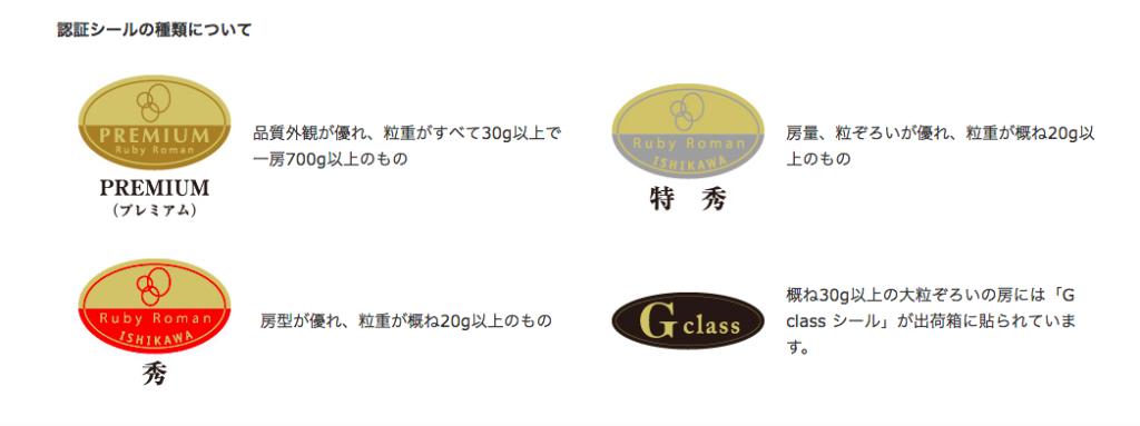rubyroman-label1