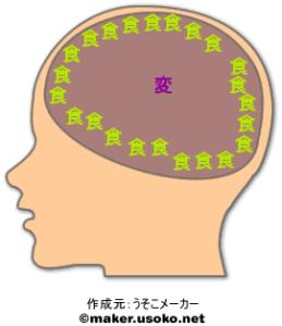 brain manufacturer