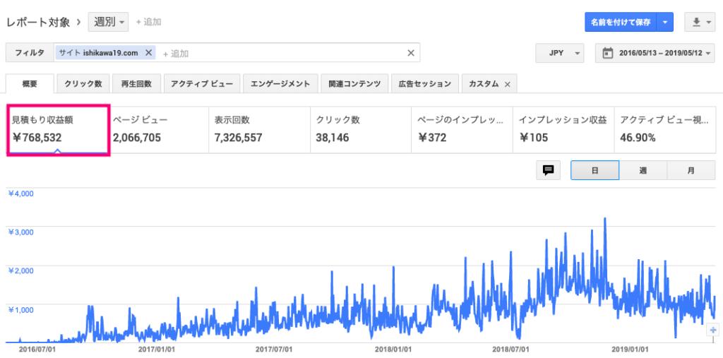 income-ishikawa19-googleadsense